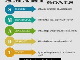 Goal setting simplified